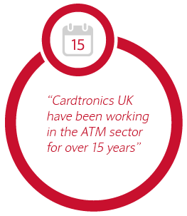 Cardtronics have been working in the ATM sector for over 15 years