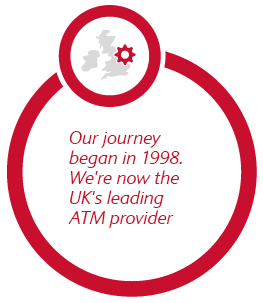 Our journey began in 1998. We now manage over 14,500 ATMs in the UK.